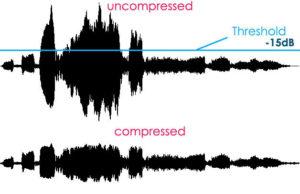 unCompressedCompressed